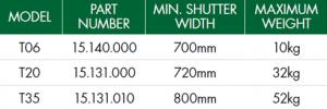 weight_capacity_battery_motors
